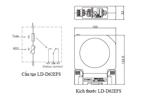 Kich thuoc LD-D62EFS.png